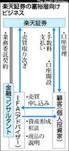 Tky200810100373