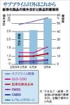 Graph1_2